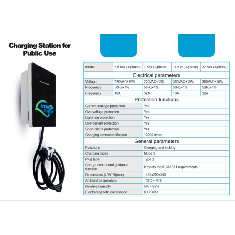 E-TWOW Charge Fali töltő 22 KW